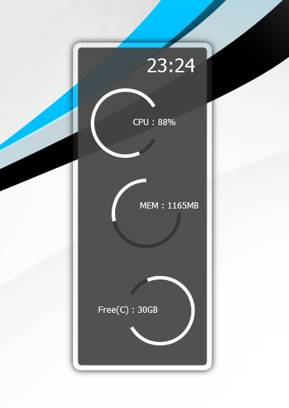 Circle Board Meter by zicorz