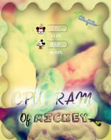 Memory Cpu - Ram [Mickey] By PiitufiitoGrr by PiitufiitoGrr