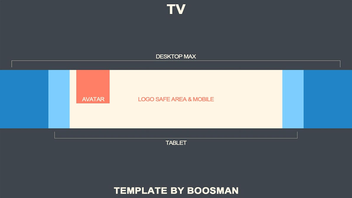 Template YouTube OneChannel - Update 07.2014! by Boosman on DeviantArt