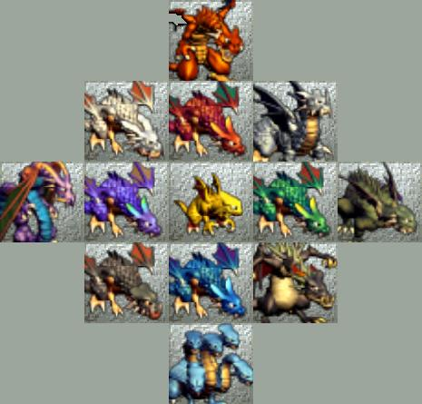 OB64 - Dragon Classes by Relaie on DeviantArt