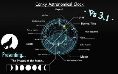 Conky Astronomical Clock