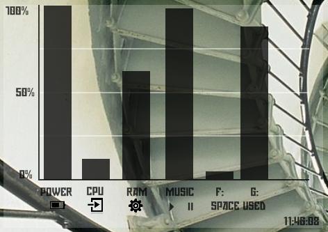 Bar Chart by Rasylver