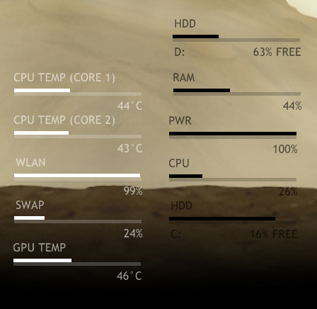 rainmeter cpu temperature monitor