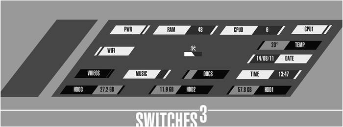 Switches 3.1