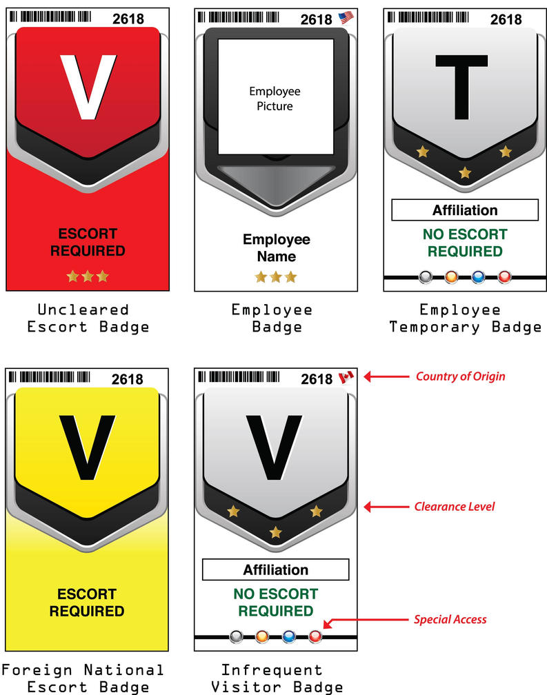 Company Visitor Badges by JonathanPaints on DeviantArt