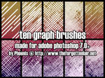 Graph Brushes
