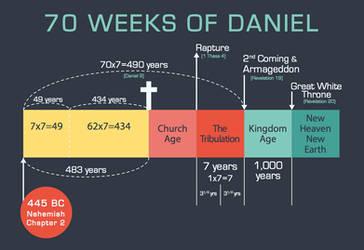 70 Weeks Flyer by Emberblue