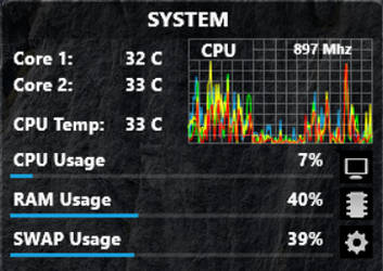 CPU Monitor Dual Core Hyperthread System 1.0 by hhasert