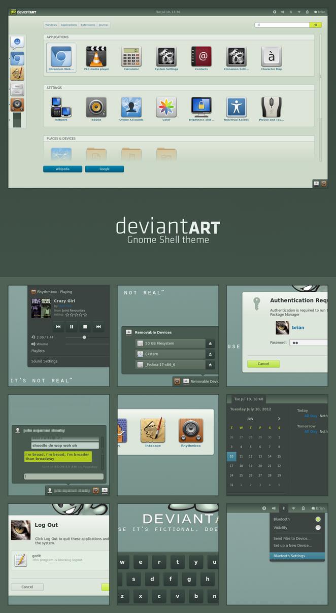 deviantART by bimsebasse