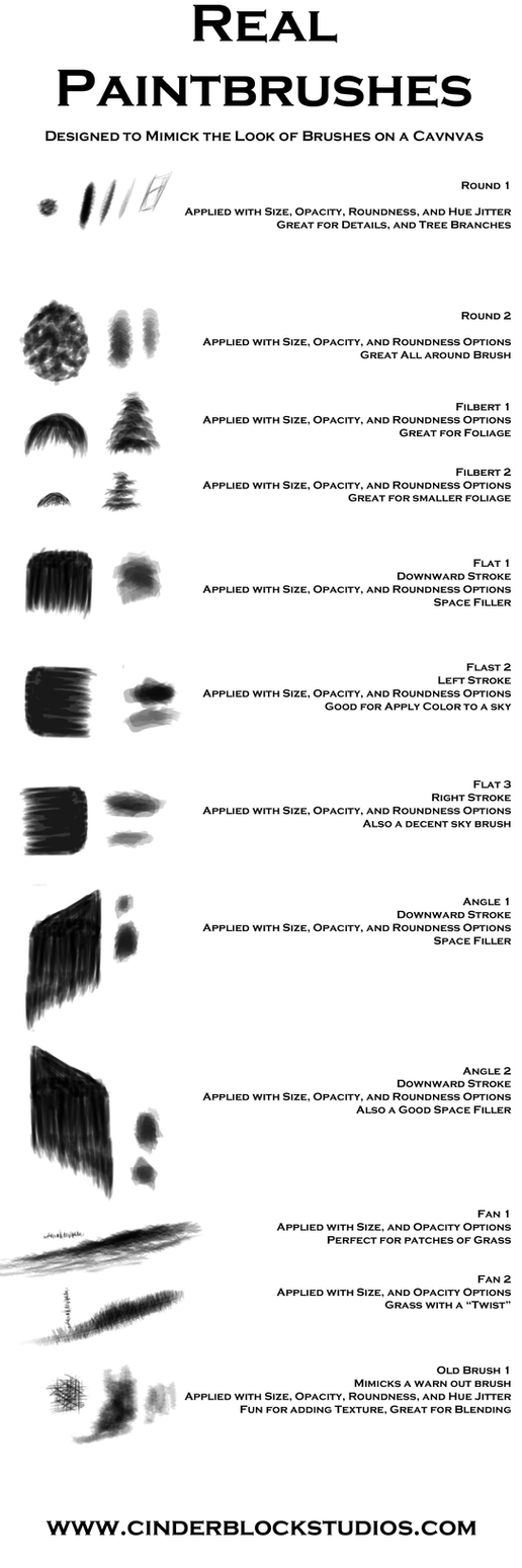 Real Paintbrushes (For Photoshop) by CinderBlockStudios