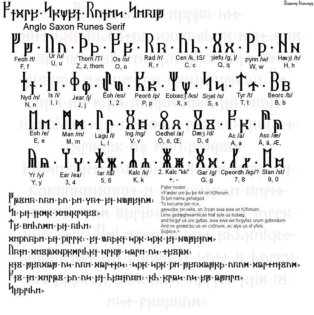 Serif Anglo Saxon Rune font