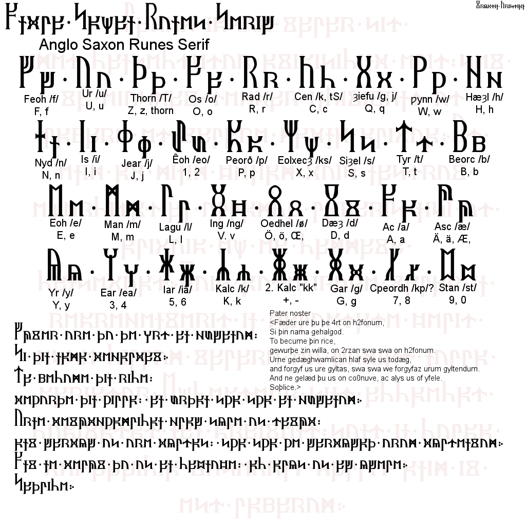 Anglo-Saxon Rune Font