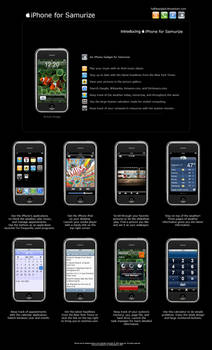 iPhone for Samurize
