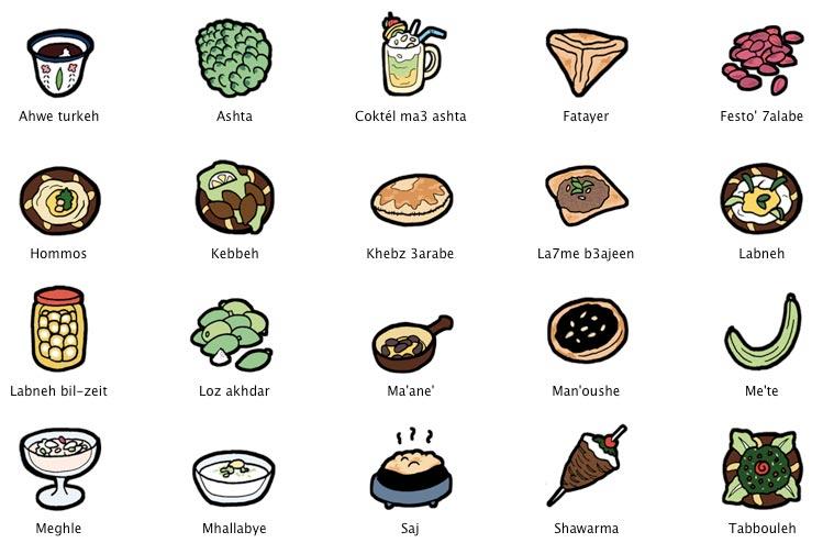 Lebanese food icons - PC by Majnouna on DeviantArt
