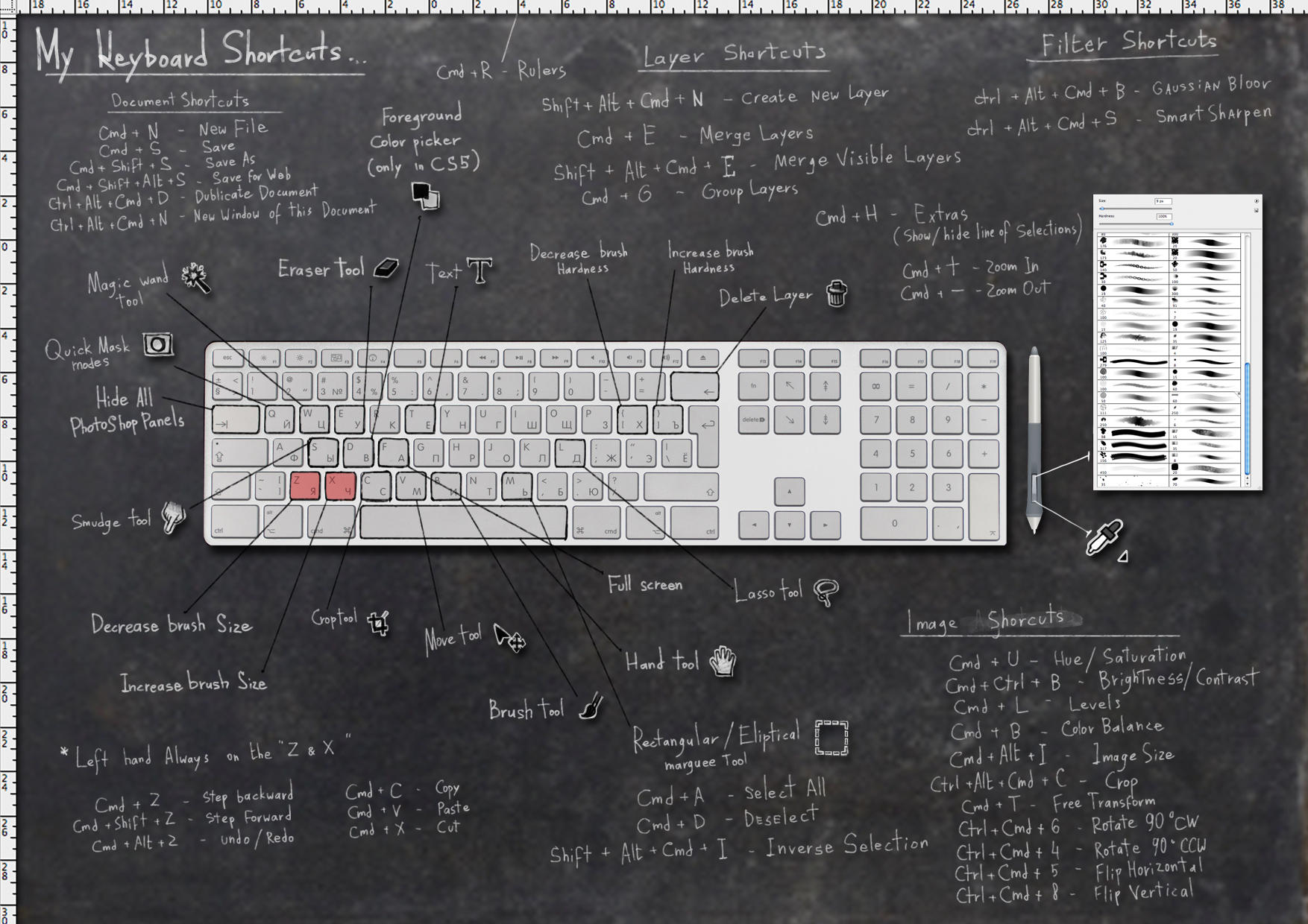 windows keyboard shortcuts wallpaper - photo #17