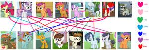 Mlp Foal Shipping Meme