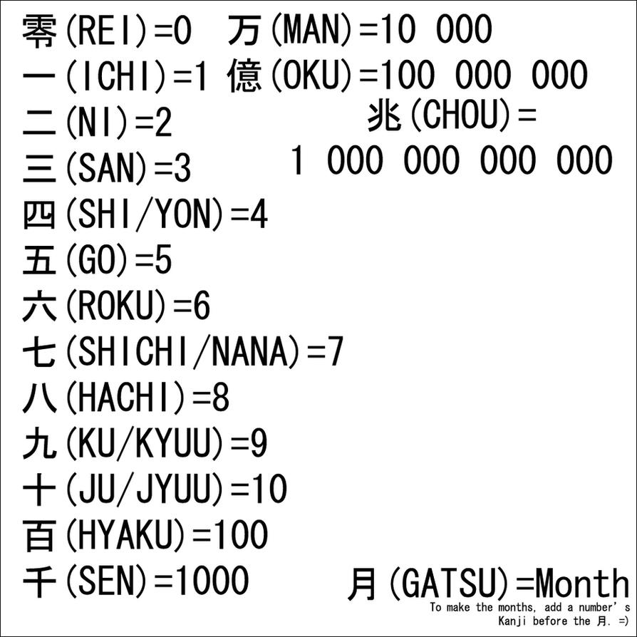 Japanese Number Sets By Ryoku15 On Deviantart
