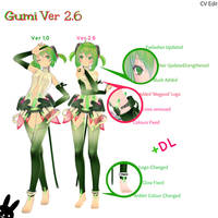 Gumi Megpoid TDA CV Edit 2.6 by CarleighE