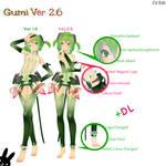 Gumi Megpoid TDA CV Edit 2.6