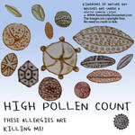 Pollen Grains Photoshop Brushes