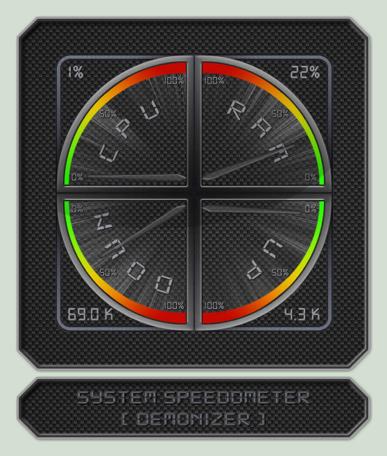 System SpeedOMeter by 666de666