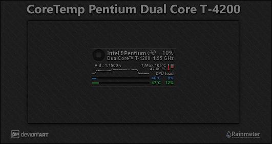 CoreTemp Pentium Dual Core T-4200 by WwGallery