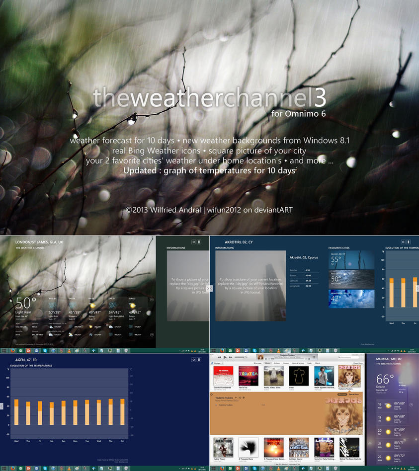 the weather channel hub 3 for omnimo 6  rainmeter  by