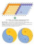 Astral board diagram (color) by Catspaw-DTP-Services