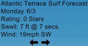 MagicSeaweed Surf Report 1.0