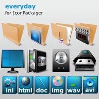 everyday IP