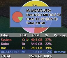 Disks 1 by balazslaci