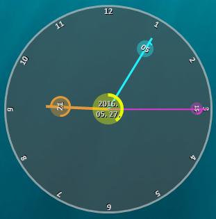 DigitalAnalog Clock 1 by balazslaci