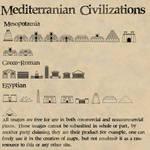 Mediterranian Civilizations Map Icons