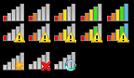Win 7 Coloured Network Icon by CraigIC