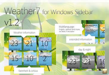Weather7 v1.2 - Windows gadget by Franchu