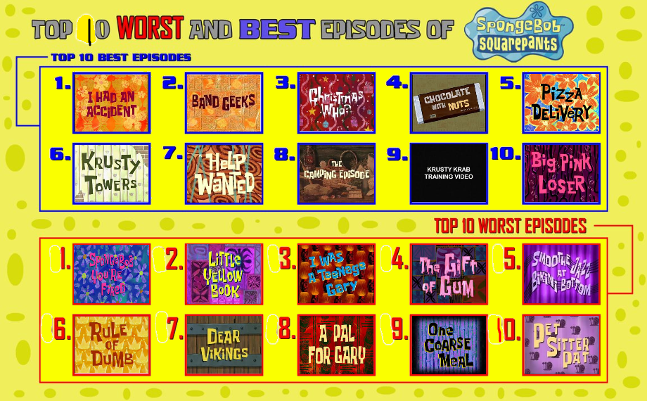 Top 10 Best And Worst Spongebob Episodes By 1nickhotelfan
