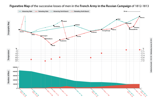 French Army in the Russian Campaign of 1812-1813 by creativsis