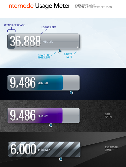 deviantART – Dashboard Widgets