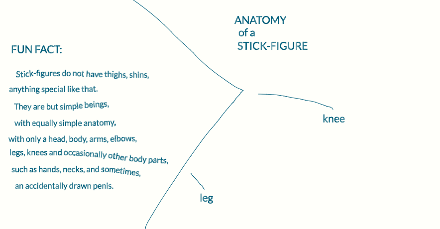 Anatomy of a Stick-Figure: Legs by Blahwen on DeviantArt