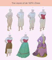How to Put Together an 1870's Dress by TzarinaRegina