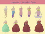 Victorian Dress Layers
