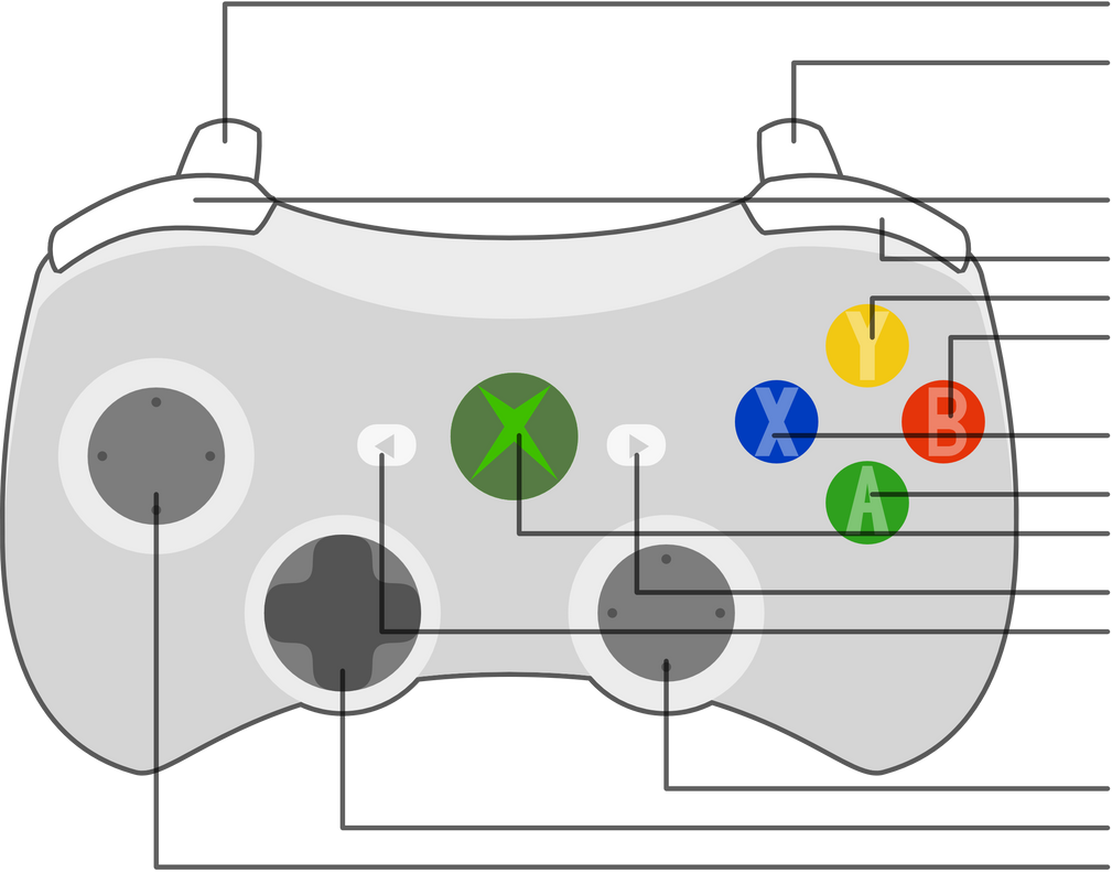 Xbox 360 Controller Control Scheme Diagram by qubodup on ...