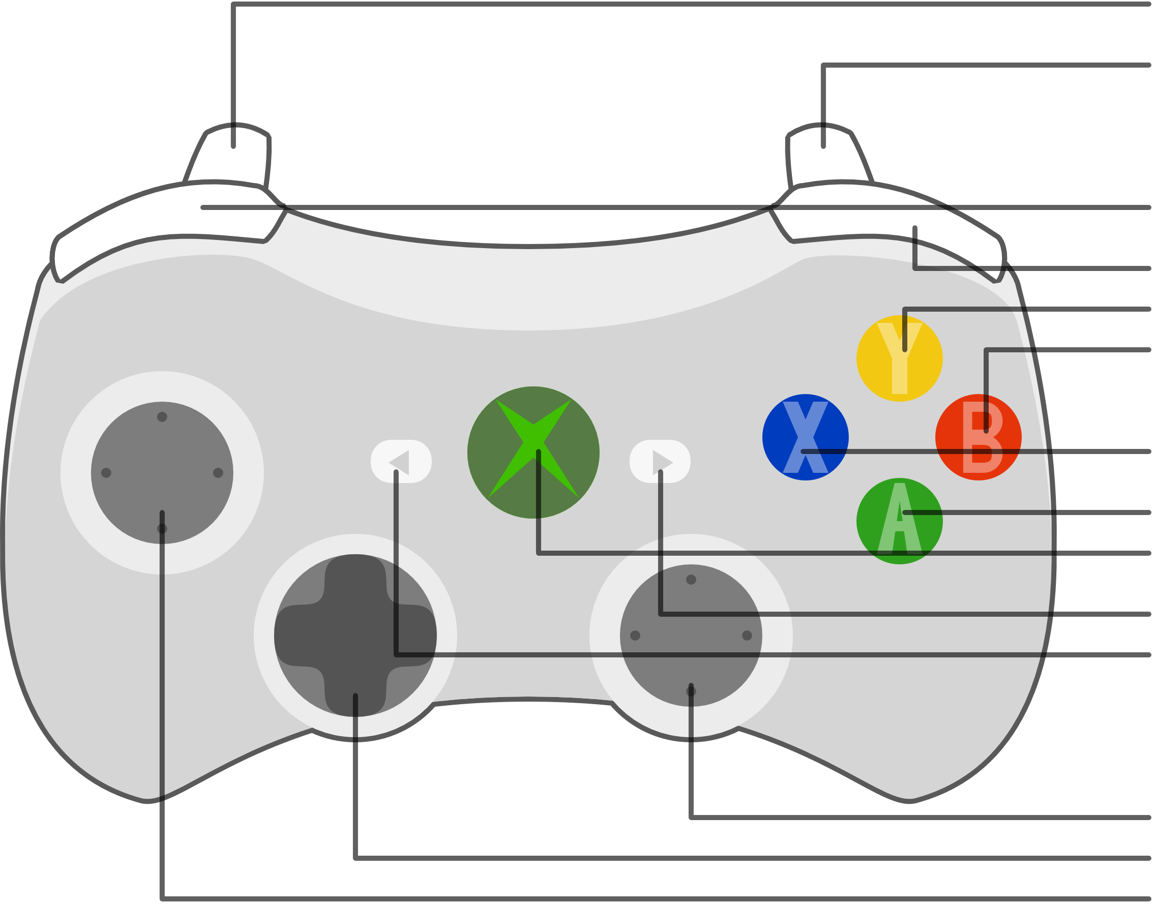 Xbox    360       Controller    Control Scheme    Diagram    by qubodup on