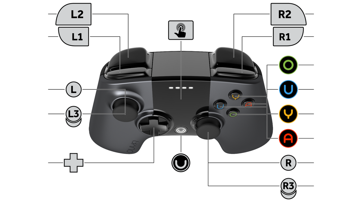 ouya gamepad controller layout diagram white bg by qubodup on deviantart rh qubodup deviantart com playstation 2 controller wiring diagram playstation controller wiring diagram