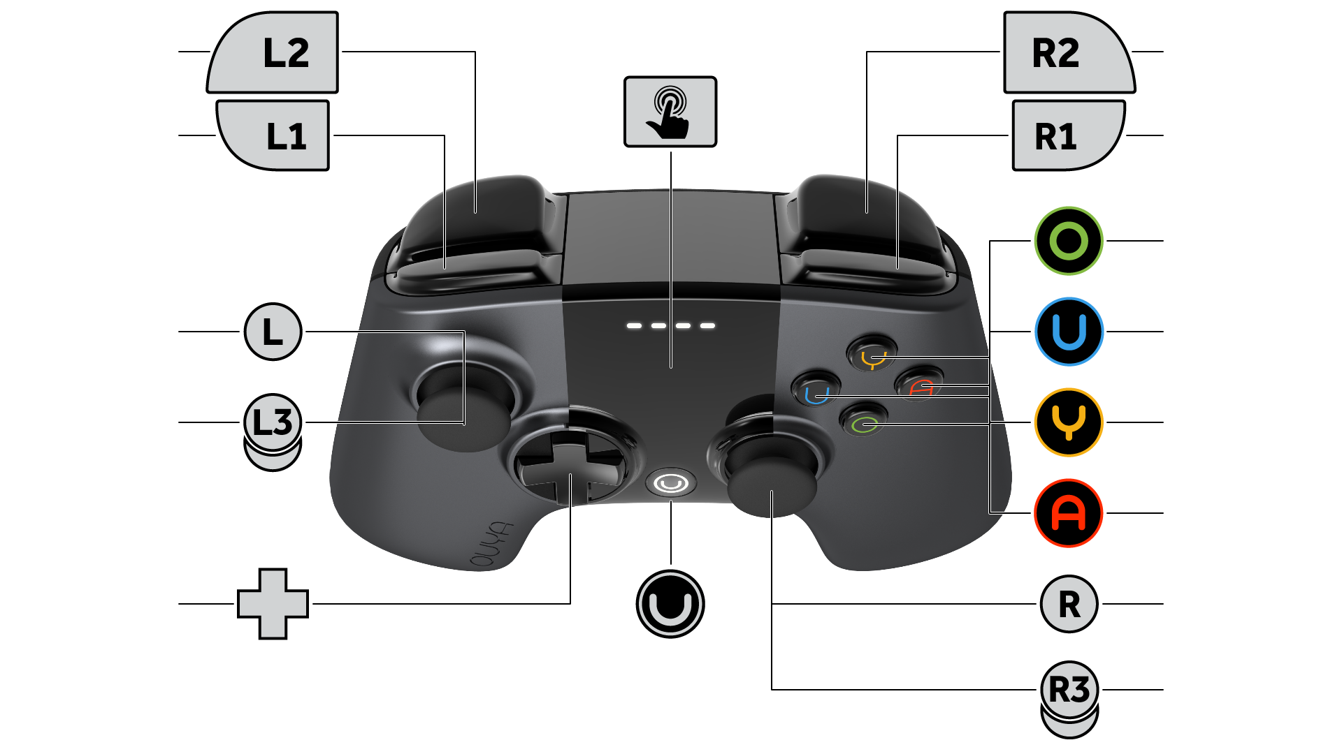 Xbox Controller Wiring Guide And Troubleshooting Of Diagram Playstation 2 Schematic For Get Free Image About Wired