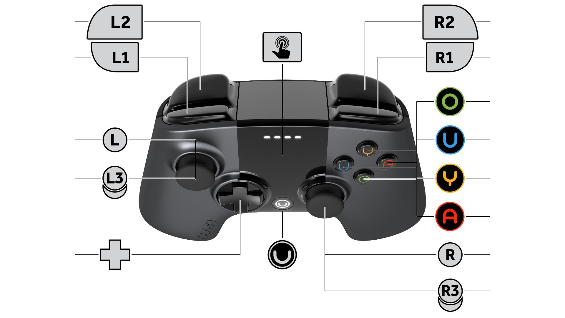 ouya gamepad controller layout diagram white bg by qubodup on deviantart rh qubodup deviantart com playstation 4 controller diagram playstation 2 controller diagram