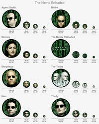 The Matrix Reloaded by vannoy