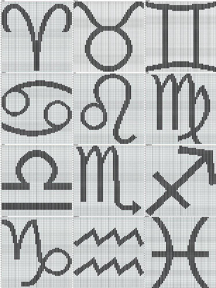 Western Zodiac Knitting Charts by Aretemc