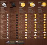 VClouds Weather BR MOD by Armaru