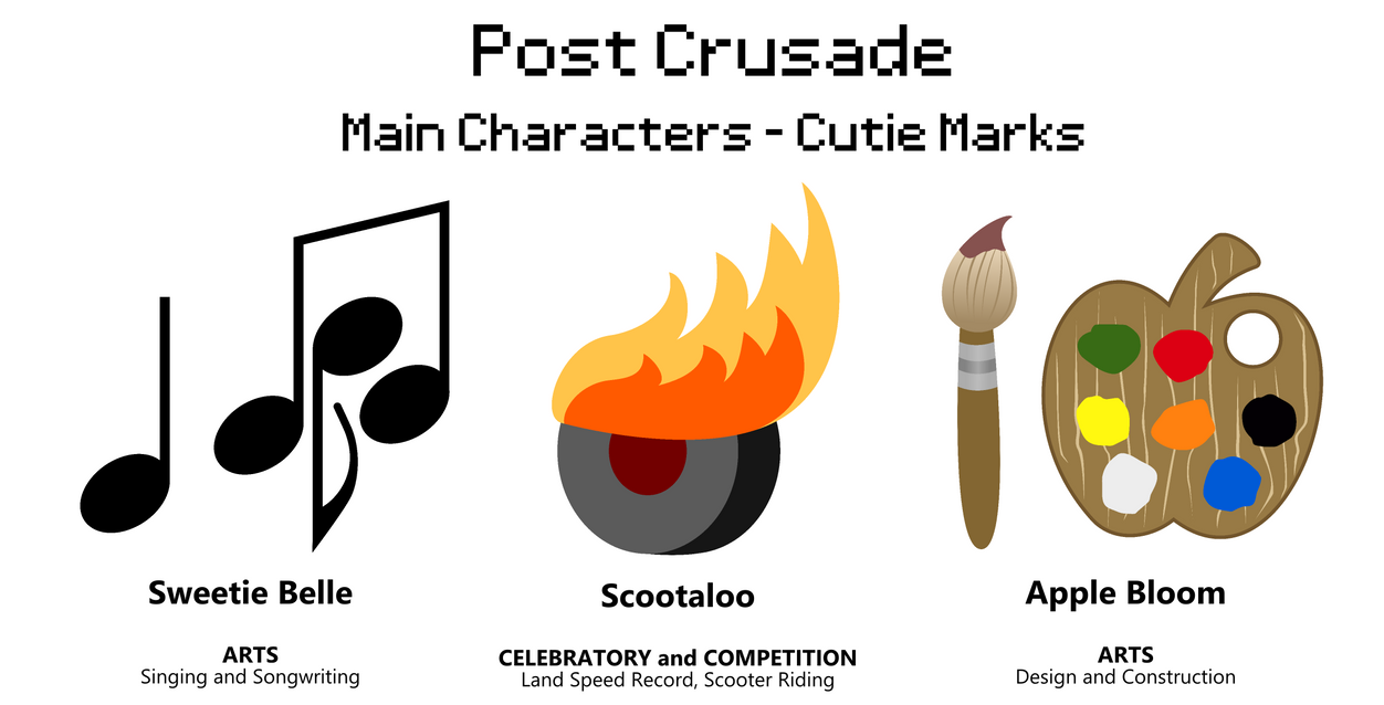 Post Crusade Cutie Marks (old) by postcrusade
